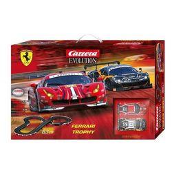 Tor wyścigowy Evolution Ferrari Trophy