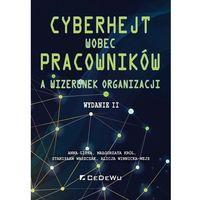 Biblioteka biznesu, Cyberhejt wobec pracowników a wizerunek org. w.2