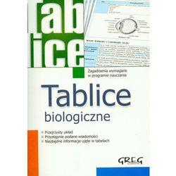 Tablice biologiczne (opr. miękka)